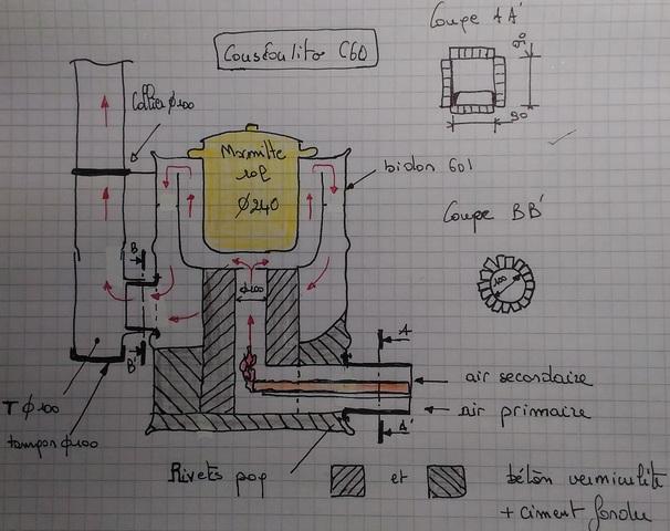 CouscouLito_plan.resized.jpg